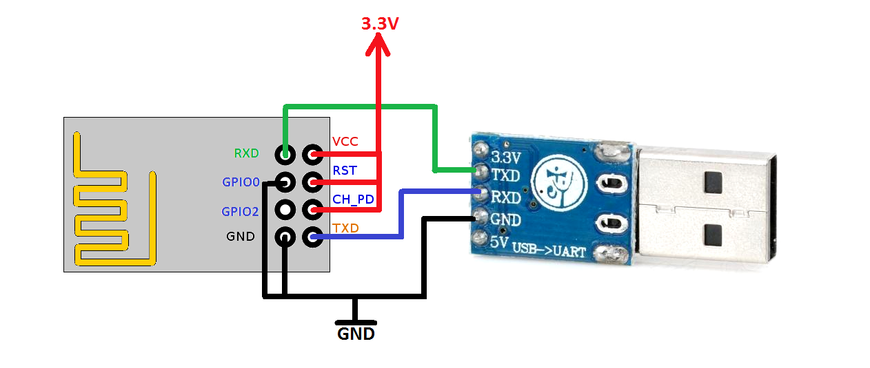 ide pin diagram ide get free image about wiring diagram