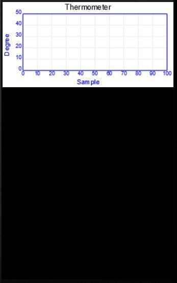 http://www.miupanel.com/Portals/0/custom_images/plot1.JPG