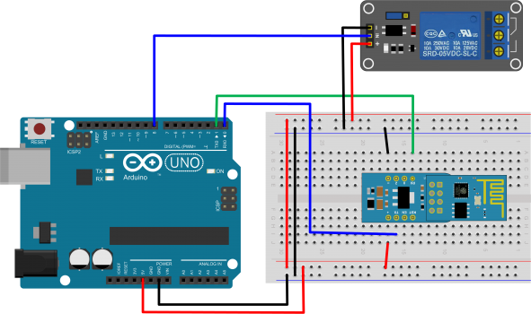 Minimosd firmware through arduino