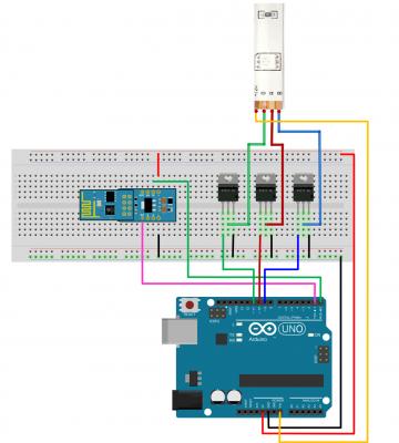 RGB LED Strip Controller – uPanel