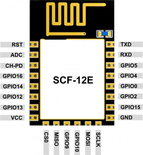 SCF-12E