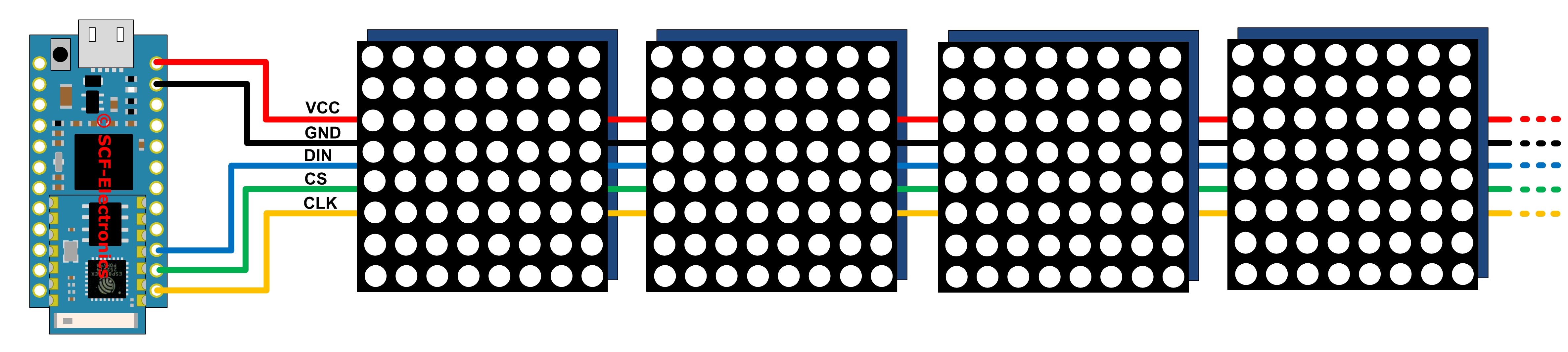 TOP03 – LED Matrix Display – uPanel