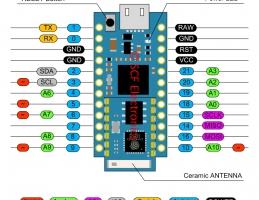 Module SCF-TOP03 – uPanel